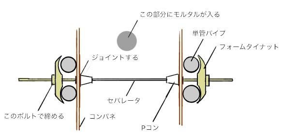 型枠の仕組02